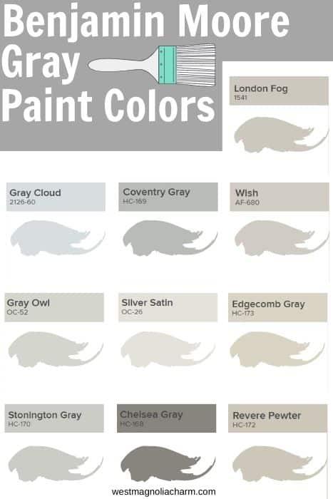 BM Gray Paint Colors