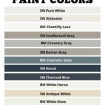popular kitchen cabinet paint colors