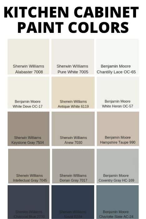 Popular Kitchen Cabinet Paint Colors - West Magnolia Charm