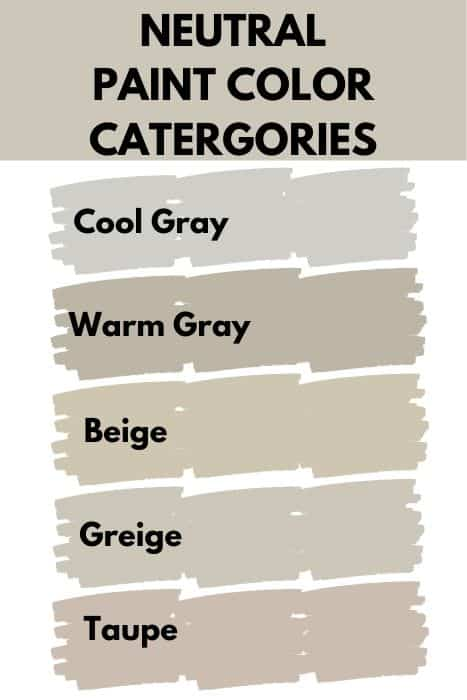 Neutral Paint COlors Categories (1)