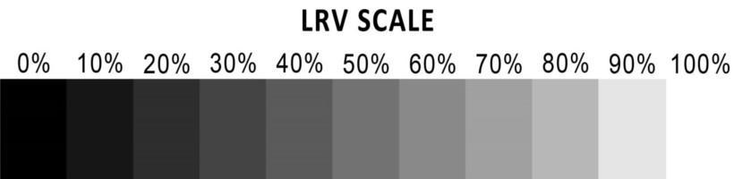 LRV Scale