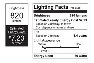 lighting facts label