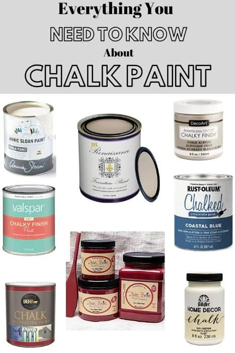 Everything you NEED to know about Chalk Paint