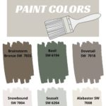 Agreeable Gray Coordinating Paint Colors